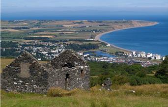 Visit Isle of Man T-Stats