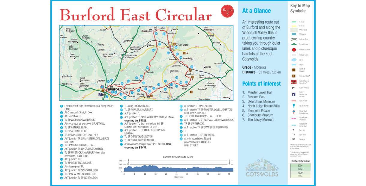 Burford Circular Ride East