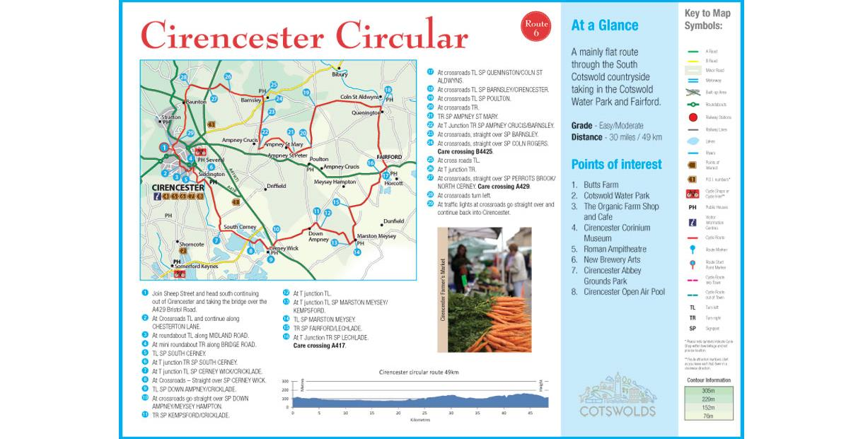 Cirencester Circular Ride