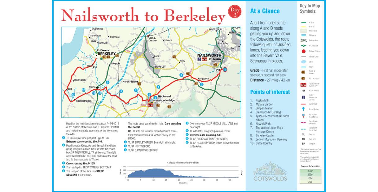 Cycle Tour - Day 2 - Nailsworth to Berkeley