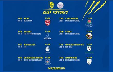 2021 Fixtures